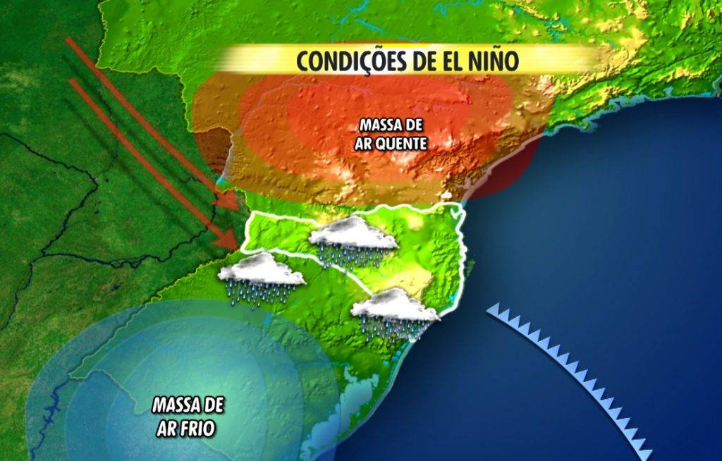 Fenômeno El Niño e La Niña pode ser a causa do clima de chuva
